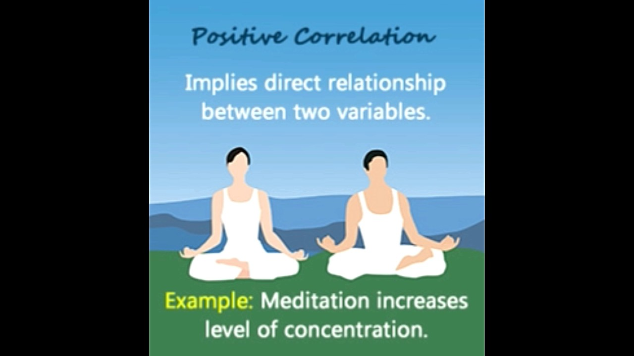Definition of Positive Correlation in Psychology With ...