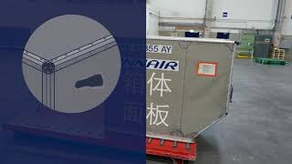 Container inspection in 60 seconds - Simplified Chinese