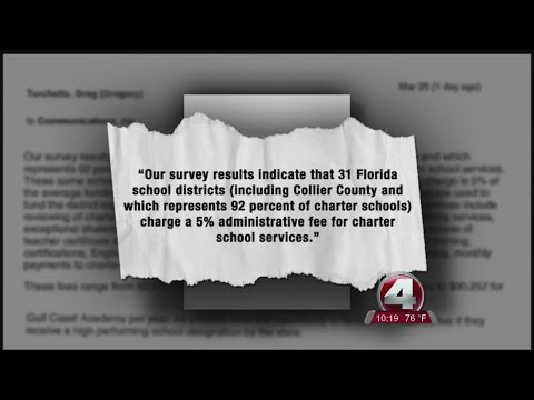 Charter school funding answers