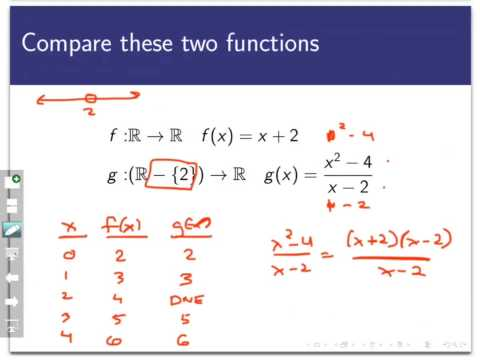 Equality of functions (Screencast 6.2.1)