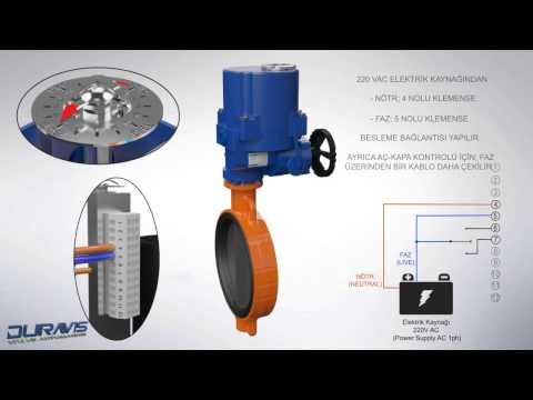 DURAVIS EAR-010 230VAC 100Nm Elektrik Aktüatörler Çalışma Prensibi (TR)