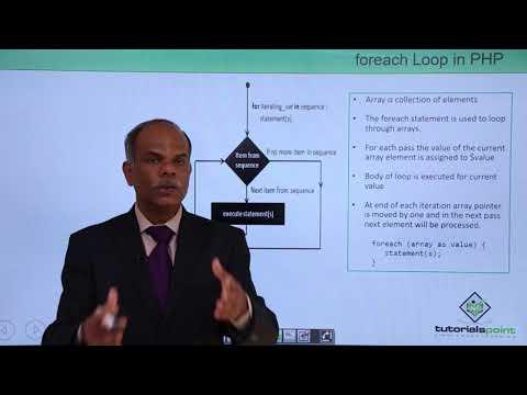 PHP - Foreach Loop