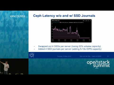 Ceph at CERN: A Year in the Life of a Petabyte-Scale Block Storage Service