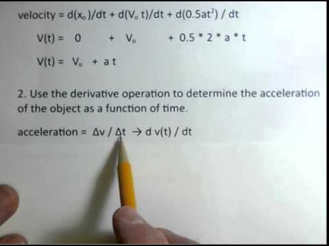 Calculus Based Physics, Derivative and Kinematic Equations