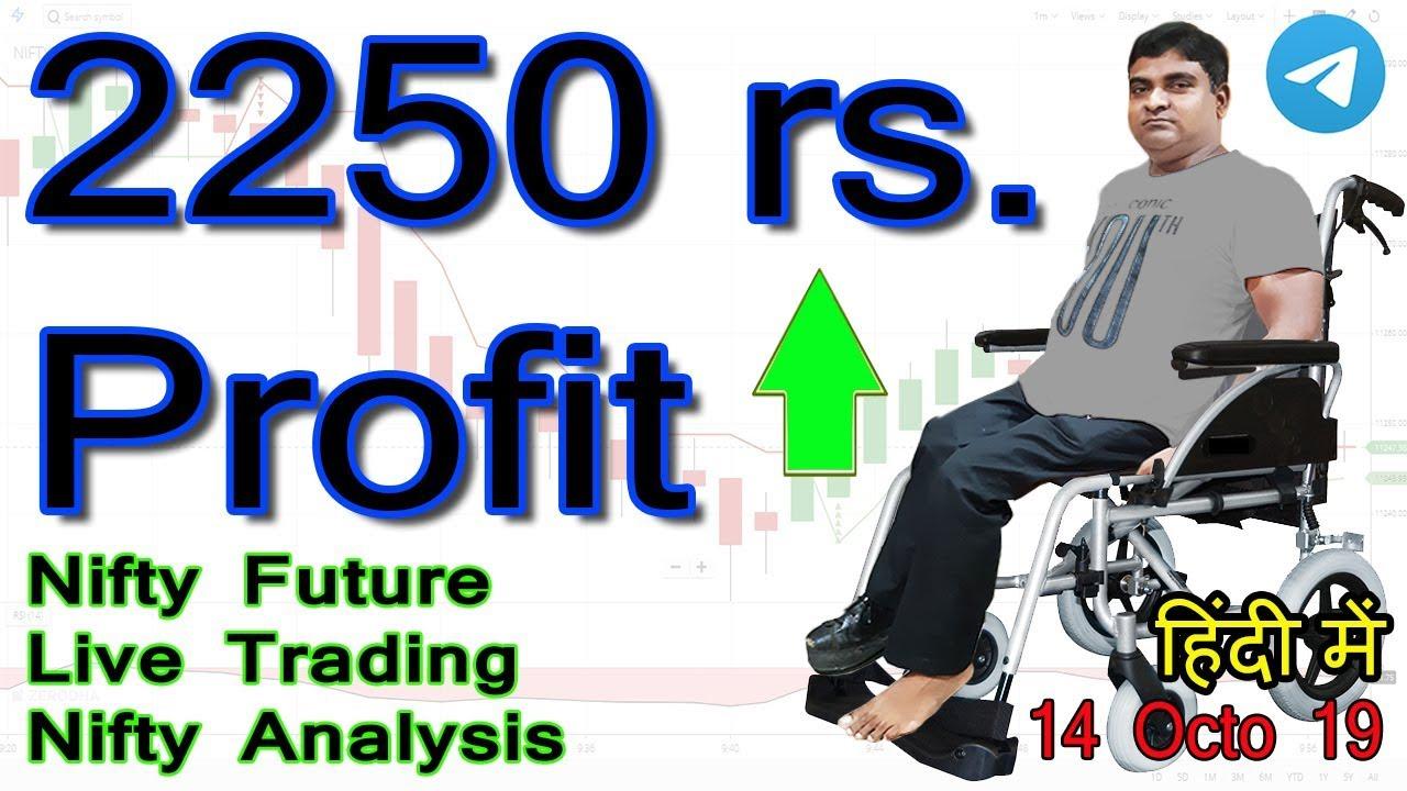 Zerodha — TradingView — India