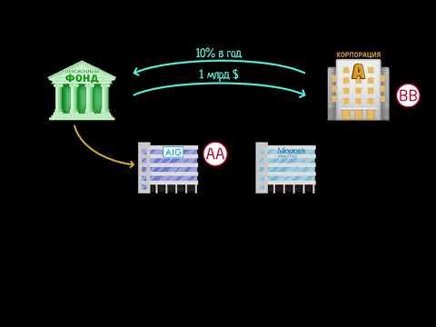 Кредитный дефолтный своп. Часть 1 (видео 9) | Финансовый кризис 2008 года | Экономика и финансы