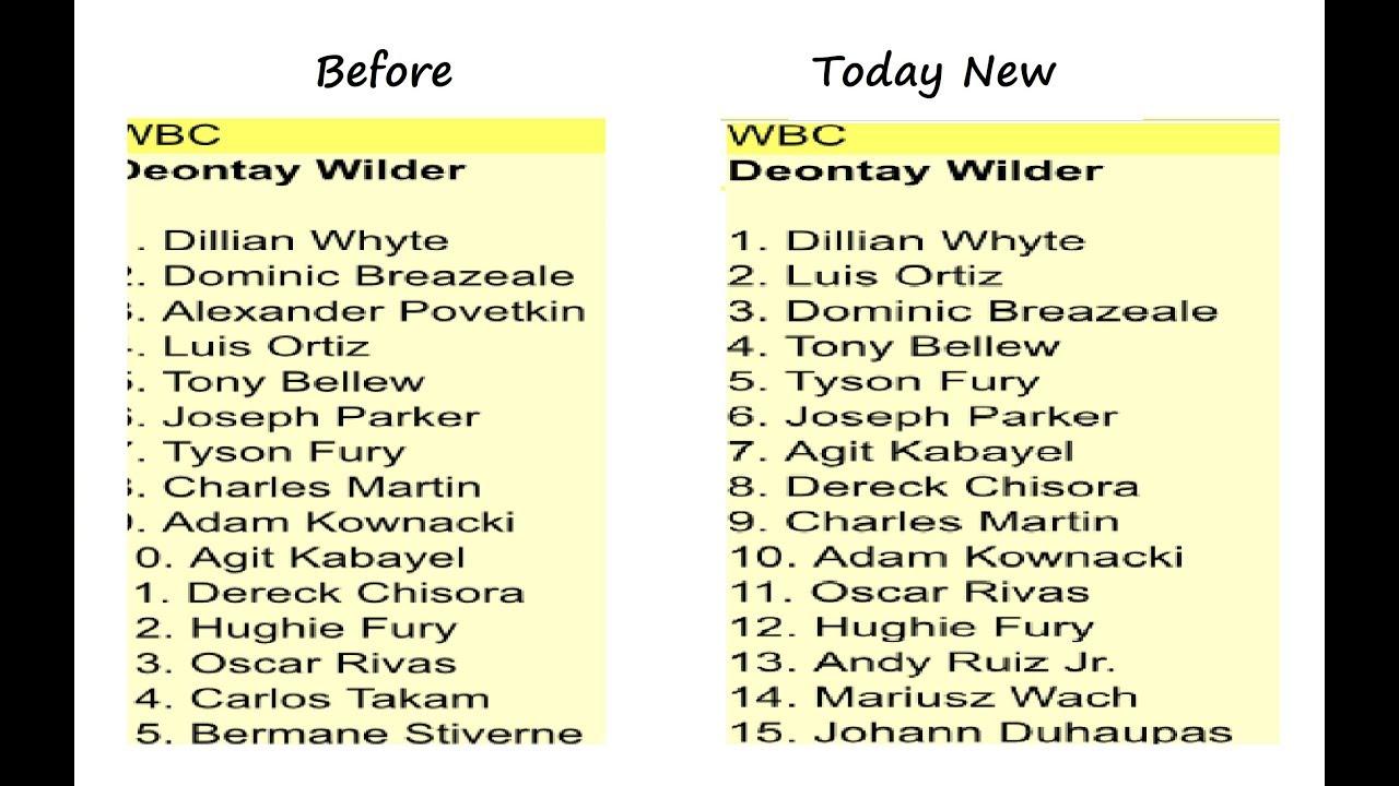 Wbc Ranking