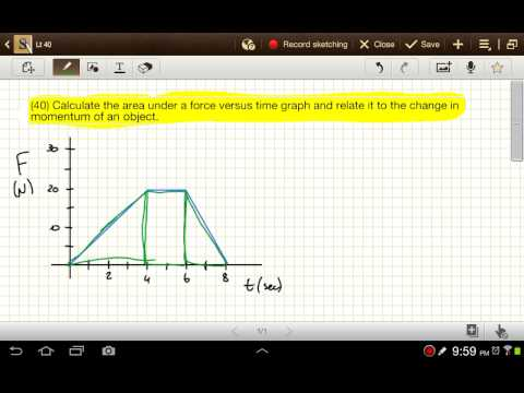 How to Calculate Impulse Using a Force vs. Time Graph