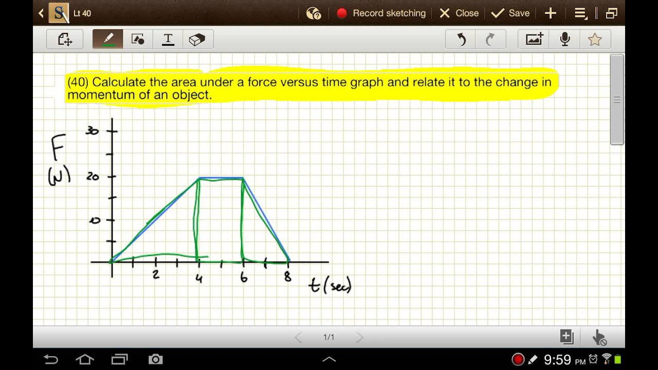 Impulse from a Force vs. time graph - YouTube