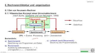 Grundlagen der Informatik II, Vorlesung, WS 2016/17, 19.12.2016, Vorlesung