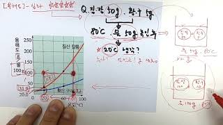 [중2 기말대비]-[쪽집게 100% 나오는 문제!!] - 용해도 그래프의 해석(심화) 문제