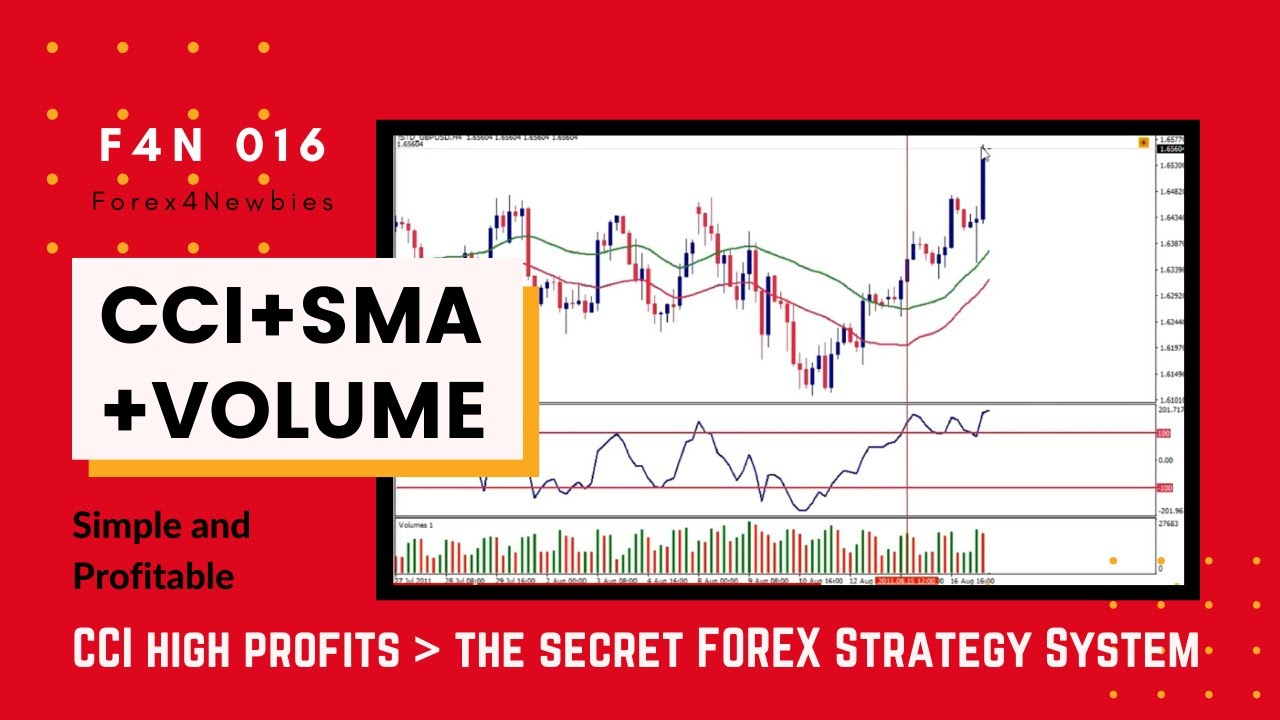 Cci Sma Volume The High Profit Forex Strategy System For Mt4 Mt5