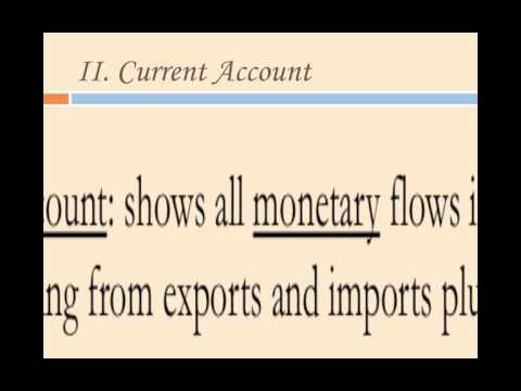 Balance of Payments: CurrentAccount