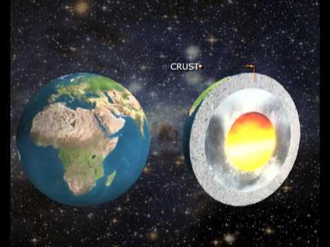 Digi Class 9th Standard Physics Our universe - gravitation