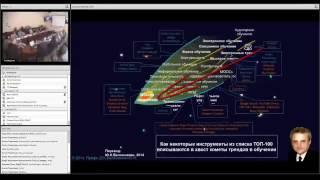 «Дистанционные технологии в парадигме непрерывного образования׃ концепция,  идеология, технология»