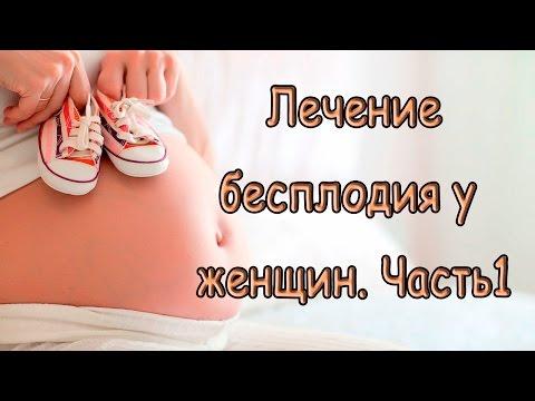 Бесплодие у женщин – причины и симптомы бесплодия у женщин
