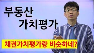 #35 [너무쉬운 금융용어 경제용어 35] 부동산의 가치평가 |강사 윤성종