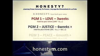 Gambar cover 0. HONESTY... What do you love and want for real? What is love?