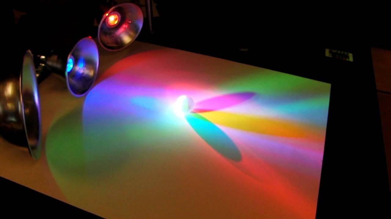 خلط ألوان الضوء Mixing Light Youtube