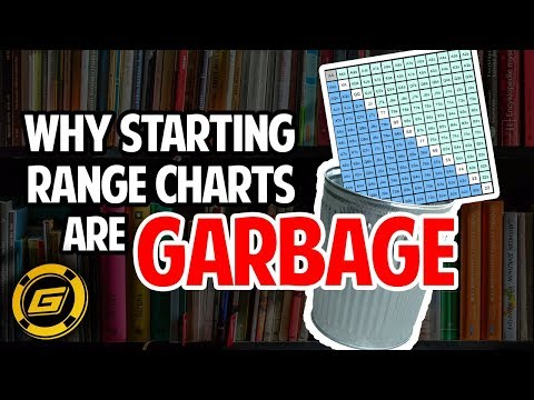 Why Poker Starting Range Charts Are Garbage | How To Move Beyond Them