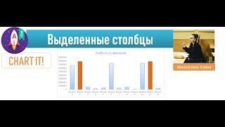 выделение столбцов в диаграмме по определенному критерию в Excel