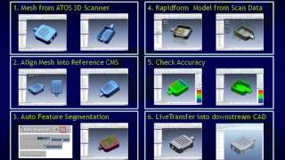 Motorola Solution Webinar - Capture3D and Rapidform