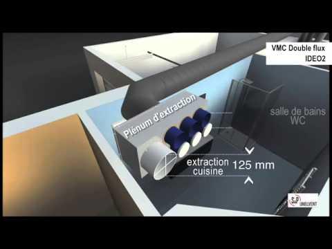 Surréaliste VMC Double flux Ideo - Unelvent - e-Novelec.fr - YouTube PX-26