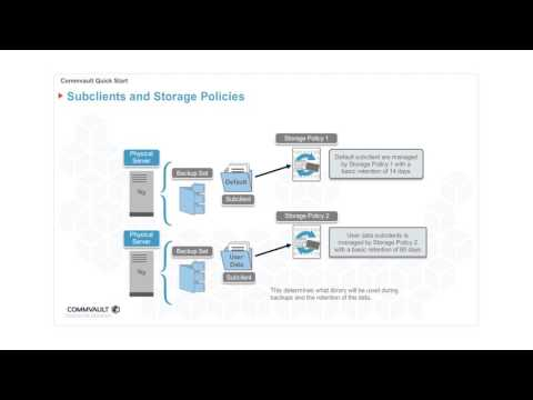 Commvault Quick Start - Client Agent Installation and Configuration