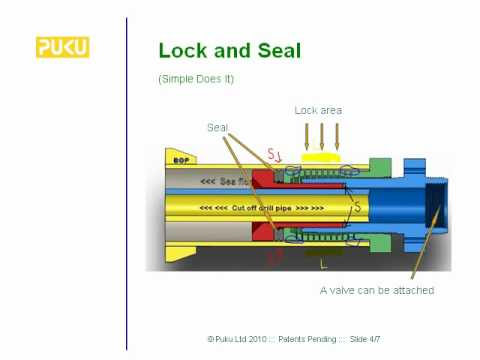 Video 1/5 _  Helical Jam Solution for the BP Oil Leak  in the Gulf of Mexico _ A Simple Solution