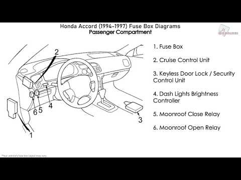 [NRIO_4796]   Honda Accord (1994-1997) Fuse Box Diagrams - YouTube | 94 Honda Accord Fuse Diagram |  | YouTube