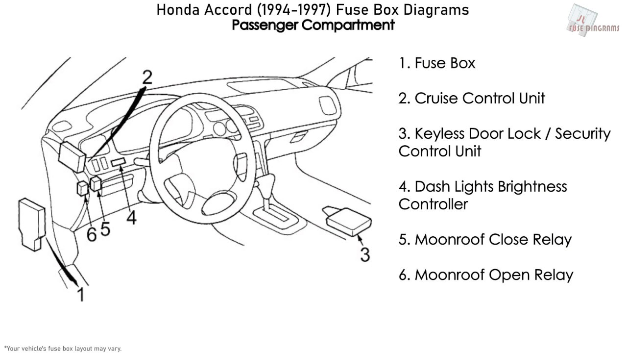 [WQZT_9871]  Honda Accord (1994-1997) Fuse Box Diagrams - YouTube | 94 Honda Accord Fuse Diagram |  | YouTube