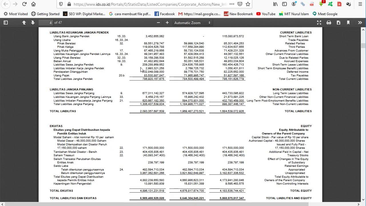 Cara Membaca Laporan Keuangan Perusahaan Tbk Dari Saham Idx Part 1 Youtube