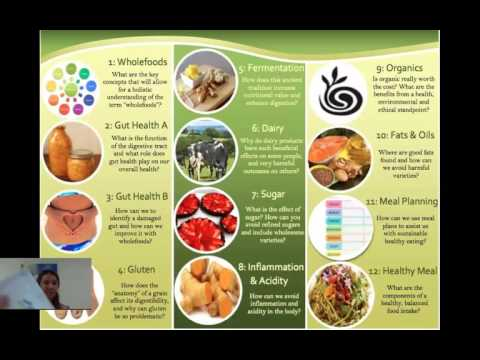 Wholefood Course Webinar 2