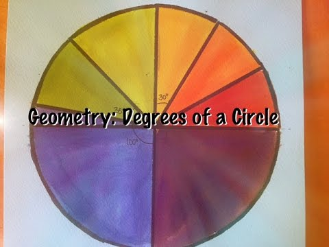 Geometr:y Degrees of a Circle