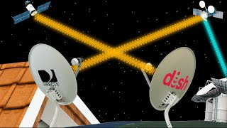 How does Satellite Television work? | ICT #11