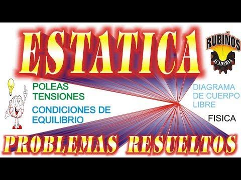 estática-con-poleas-y-tensiones-problemas-resueltos-de-equilibrio-en-física
