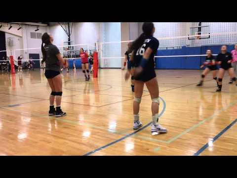 Jan 16 Practice Warm Up Ball Control Serving and Blocking