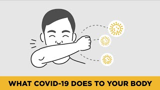 What COVID-19 Does To Your Body