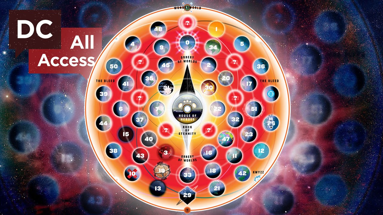 multiverse dc ile ilgili görsel sonucu