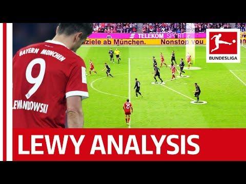 Robert Lewandowski Analysed - How He Scores His Goals