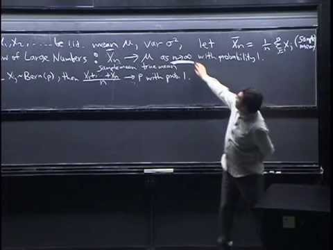 Lecture 29: Law of Large Numbers and Central Limit Theorem | Statistics 110