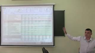 Введение в проф деятельность Специальность Финансы и кредит Лекция
