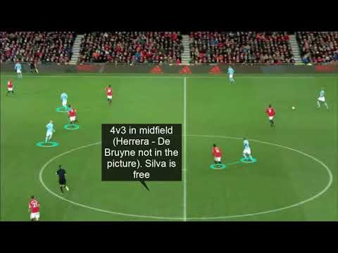 Has Guardiola Created the New Invincibles? - Tactical Analysis of Manchester United - Man City Mp3
