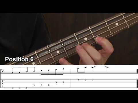 BASS GUITAR: The Five Position System