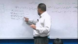 دراسات في العقيدة : المقدمة  [1/41]
