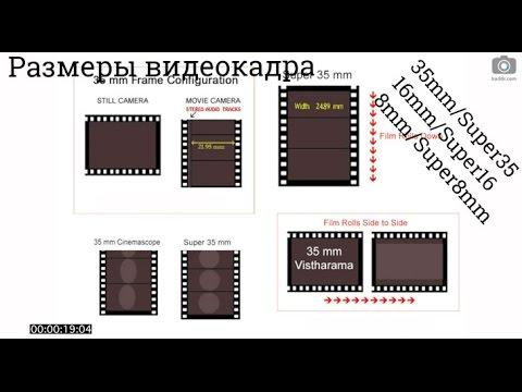 Размеры Кадра в Видео: Какие Они Бывают - 100 Секунд о Видео е18
