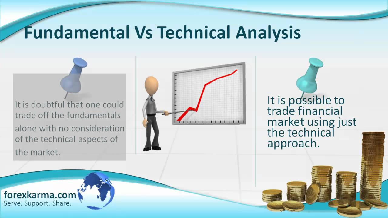Technical and fundamental analysis of sbi