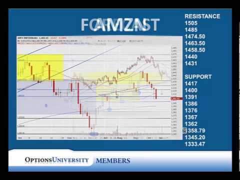 Stock Market Forecast: AAPL, AMZN and GOOG 12.31.12