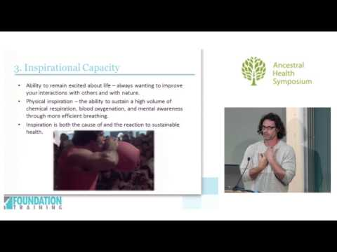 Complacent Adaptation and Chronic Pain — Eric Goodman, D.C. (AHS14)