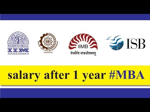What Is The Salary After 1 Year #MBA From IIM Ahmedabad, IIM Bangalore, IIM Calcutta And ISB | 2019